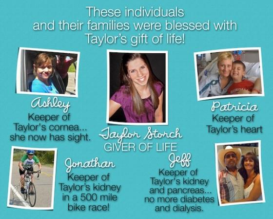 Taylors recipients
